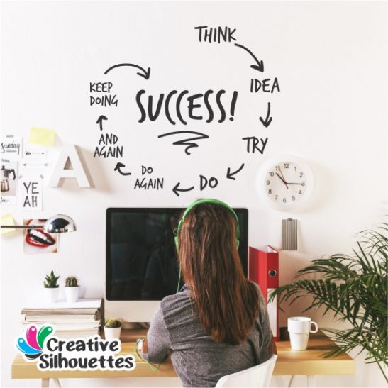 Success cycle wall decals and wall stickers toronto
